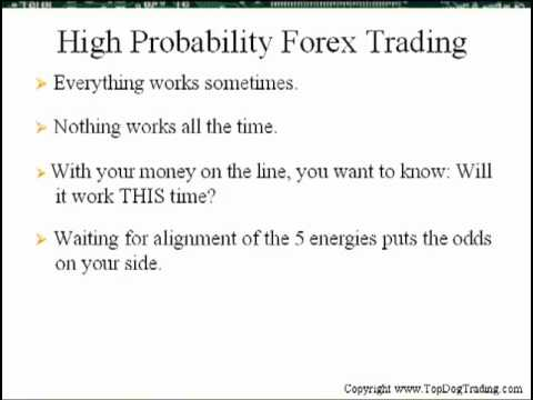 Everything i need to know about forex trading