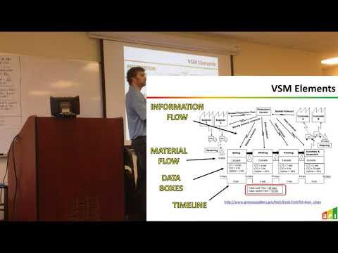 Free Value Stream Mapping (VSM) Workshop Course in Portland, Oregon