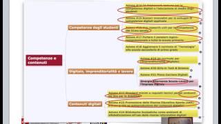 5 - Il PNSD e la Digital transformation