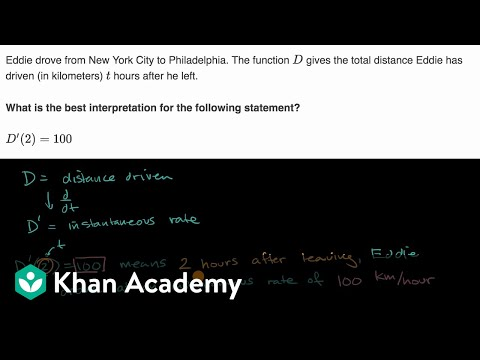 Interpreting the meaning of the derivative in context (video) | Khan