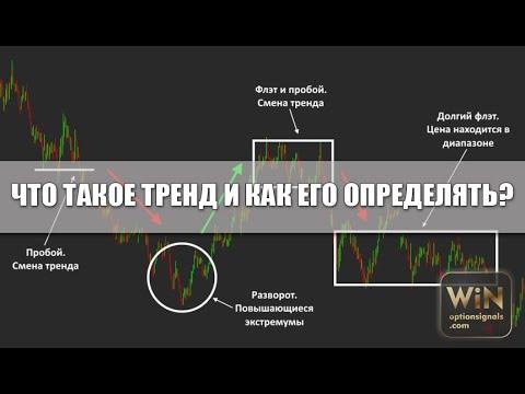 Стратегия бинарных опционов 1 часть