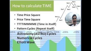 TIME Calculation W D GANN (HINDI) - मुफ्त ऑनलाइन