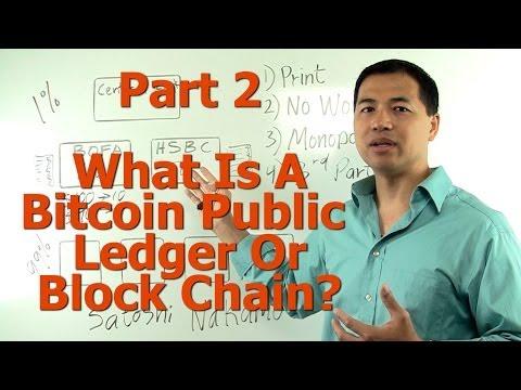 Are td ameritrade ofertă futures bitcoin