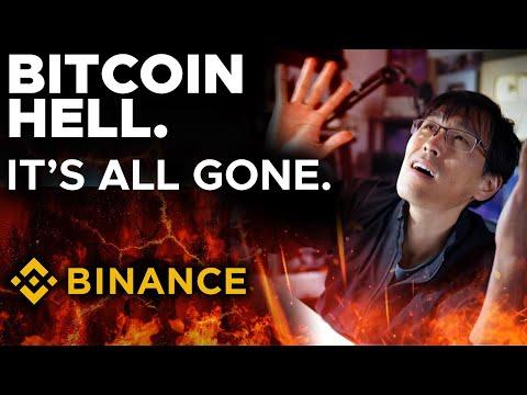 Bitcoin kereskedelem malajziában