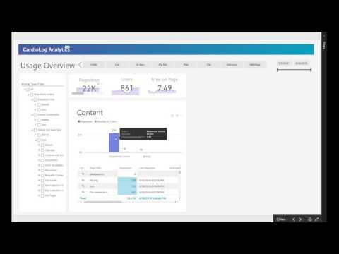 Comment améliorer l'utilisation de votre portail SharePoint Office 365 grâce à l'Analytics