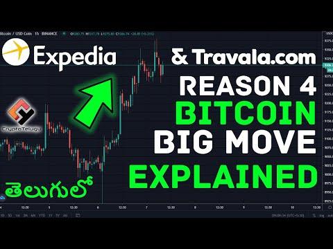 Bitcoin baseino mokesčiai