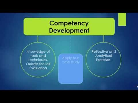 Problem Solving & Decision Making Training for Managers - YouTube
