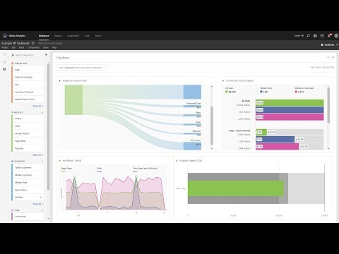 Analysis Workspace Overview | Adobe Analytics - YouTube