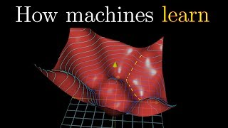 Gradient descent, how neural networks learn | Deep learning, chapter 2