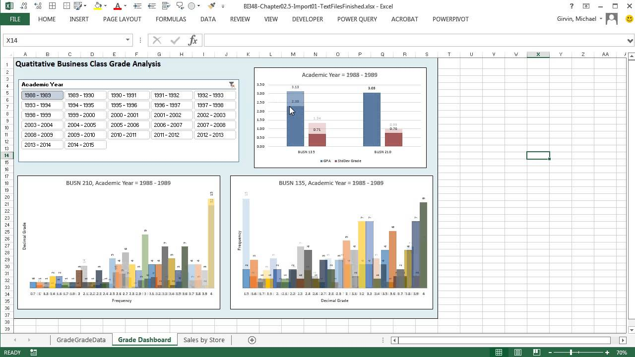 Basic Excel Business Analytics #28: Power Query: Import