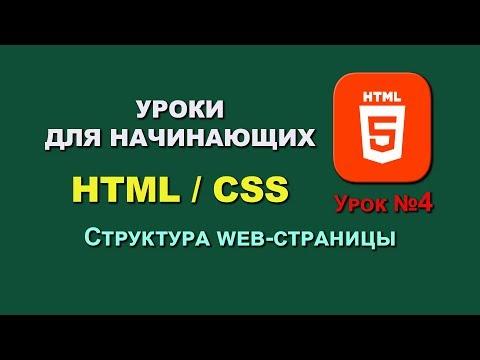 HTML5.1 для начинающих. Урок 4. Структура веб-страницы