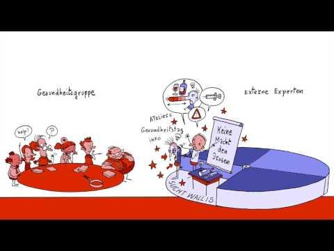 Hypertensive Krise 1 und 2 Art der Notfallversorgung