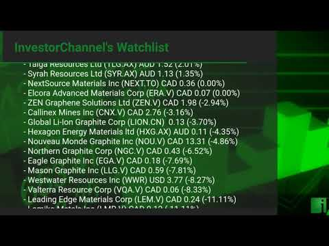 InvestorChannel's Graphite Watchlist Update for Monday, Ma ... Thumbnail