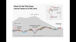 Craig Challen: Thai cave rescue