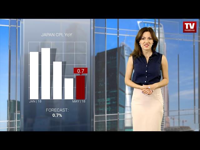 USD shaken as investors lock in profits