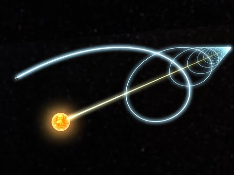 How Earth Moves: The Movements that Gets Everything Going