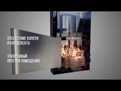 Дровяная печь для бани Ферингер Классика - Экран (Антик) (видео)