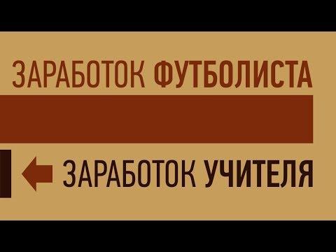 Русскоговорящие международные лицензионные брокеры