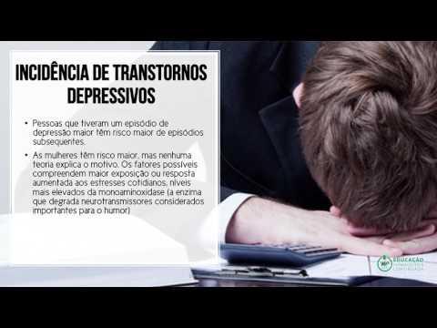 Depressão | WPEAD