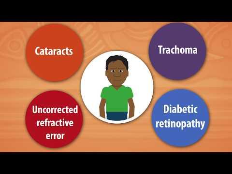 235dd58ecbe Diabetic retinopathy among Aboriginal and Torres Strait Islander people   online video
