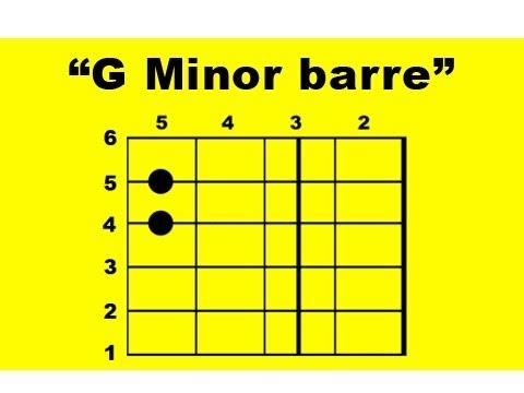G Minor barre Guitar Chord
