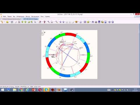 Отпуск астрология дом