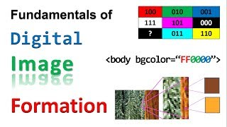 Digital Image Processing/Formation- a tutorial for beginners (Programming Fundamentals:Part-II)
