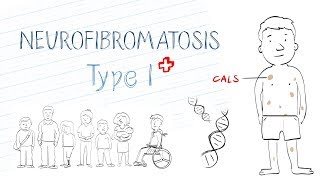 What is Neurofibromatosis Type 1 (NF1)?