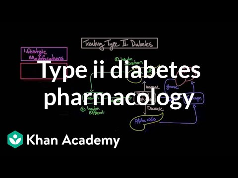 Video Treating type II diabetes - Pharmacology | Endocrine system diseases | NCLEX-RN | Khan Academy