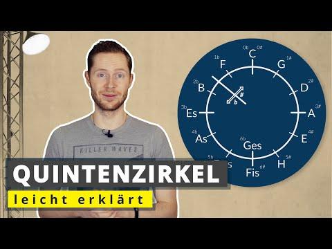 Tonarten // aka Quintenzirkel - Maxmachtmusik #17