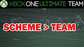 Madden 15 - Madden 15 Ultimate Team -  SCHEME OVER TEAM! | MUT 15 PS4 Gameplay
