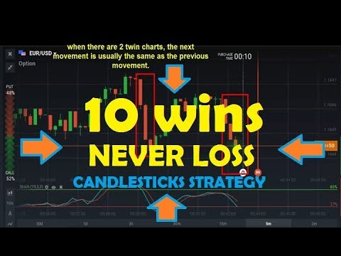 Iq option recensioni forum