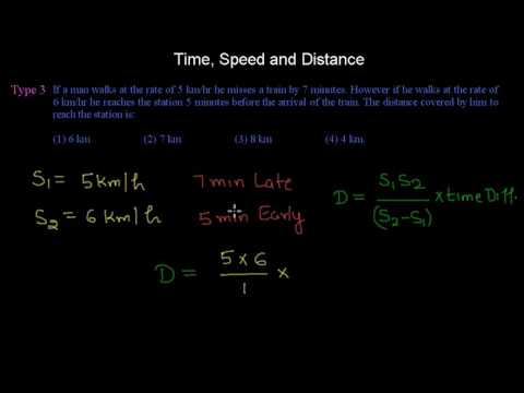Time, Speed and Distance 3, 4