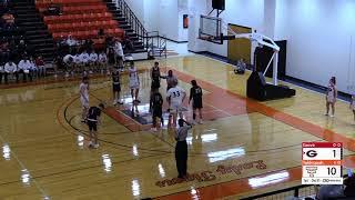 Tahlequah Tiger Basketball vs. Grove Ridgerunners