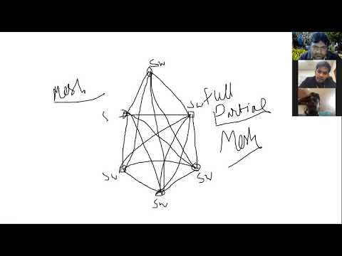 MCSA Online Training (Basics of Networking Deep Dive) - YouTube