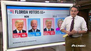 Big changes in the Florida Hispanic, seniors' vote