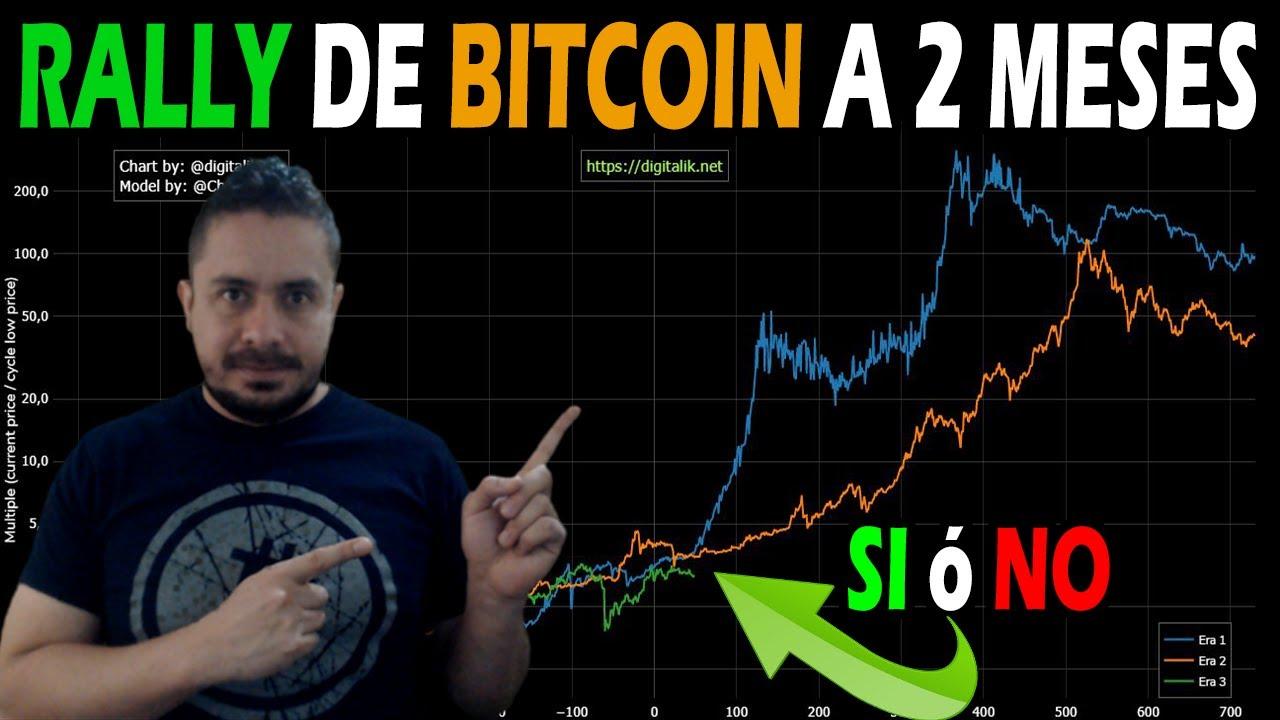 ⛔En 2 MESES BITCOIN iniciaría CICLO a los $100K de 2022, PERO….⚠ #Bitcoin #BTC