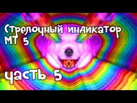 Рейтинг форекс брокеров в россии