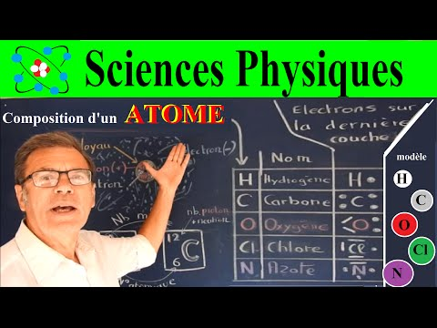Sciences Physique Chimie : La Composition De L'atome Mp3