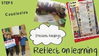 How To Structure An Inquiry Based Lesson