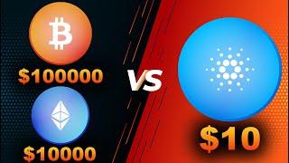 Wie viel ist Writle Crypto wert?