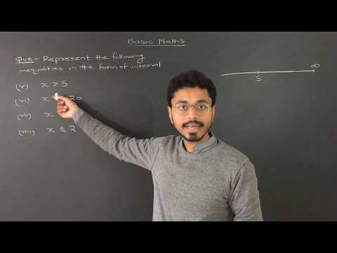 Concept of Modulus (for JEE Main and Advanced)