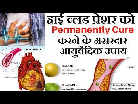 Hypertension polythérapie