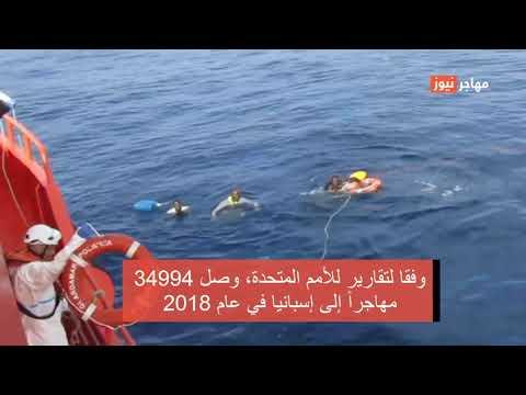 خفر السواحل الإسباني  ينقذ مهاجرين كادوا ان يغرقوا