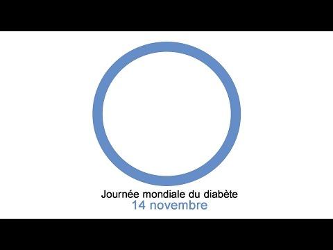 Traitement du diabète de type 2 dans tous les jours
