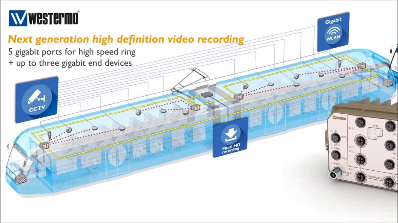 Видео: Запис на HD видео от ново поколение