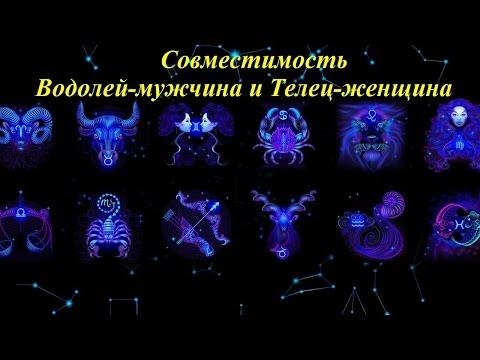 Др. камни по гороскопу
