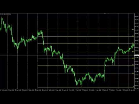 Bot di trading di opzioni binarie