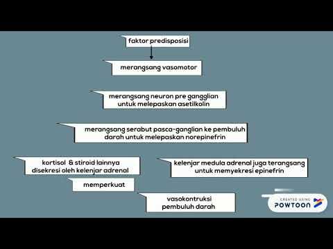 Problema s hipertenzijom jačine