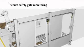 Pilz Safety gate systems PSENslock